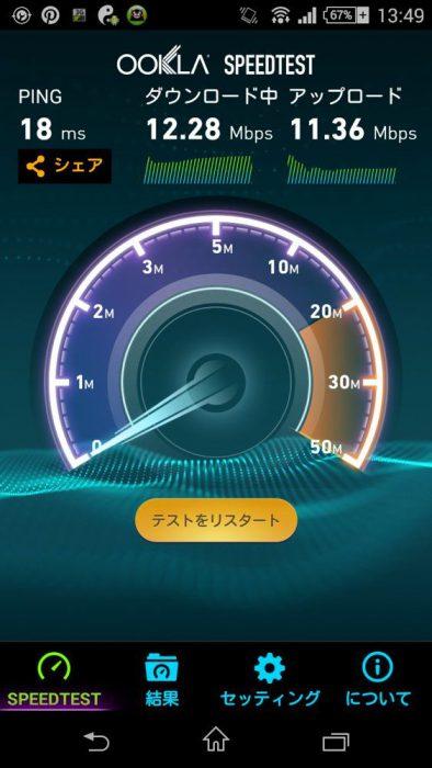 Xperia Z1f Wi-Fi速度